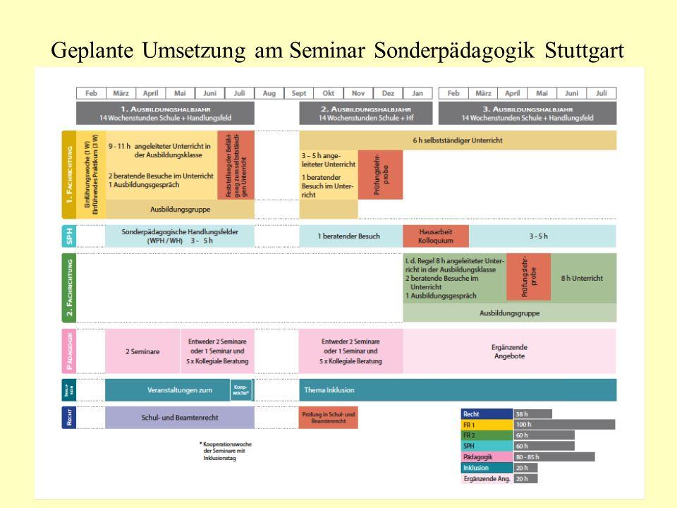 Geplante Umsetzung am Seminar Sonderpädagogik Stuttgart