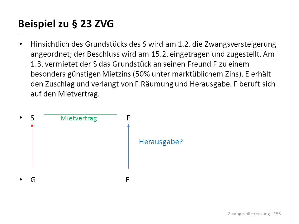 Beispiel zu § 23 ZVG