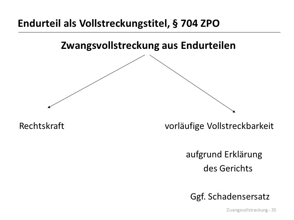 Endurteil als Vollstreckungstitel, § 704 ZPO