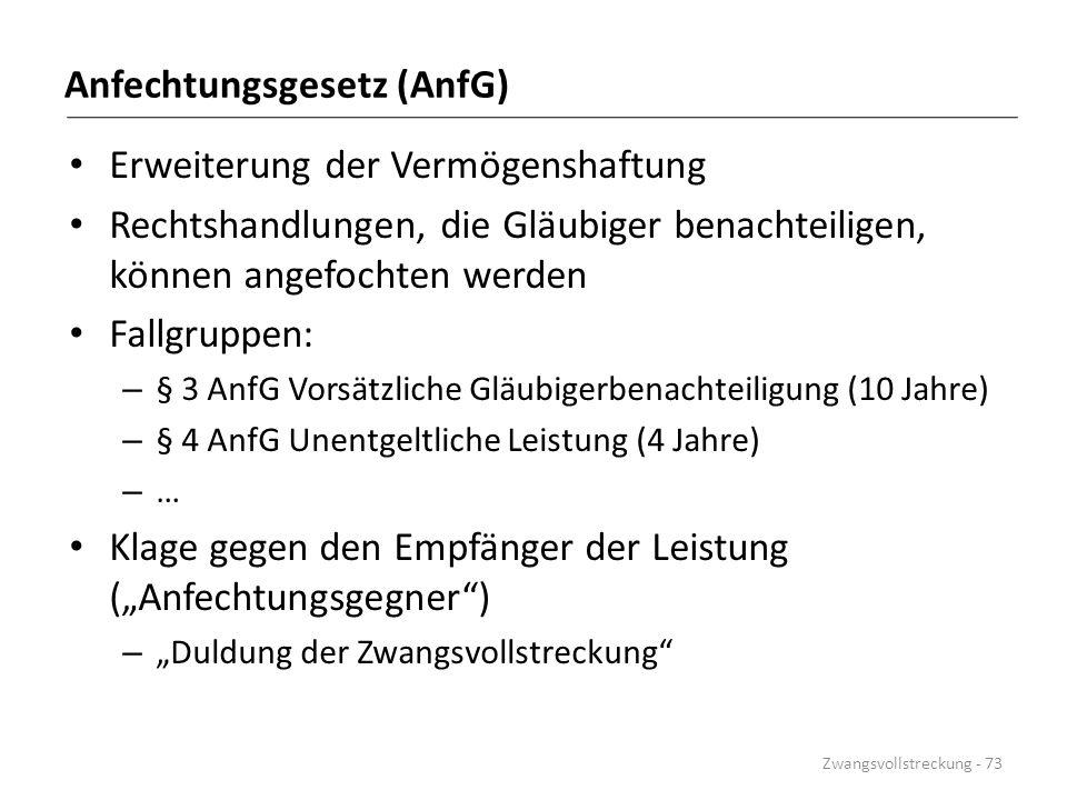 Anfechtungsgesetz (AnfG)