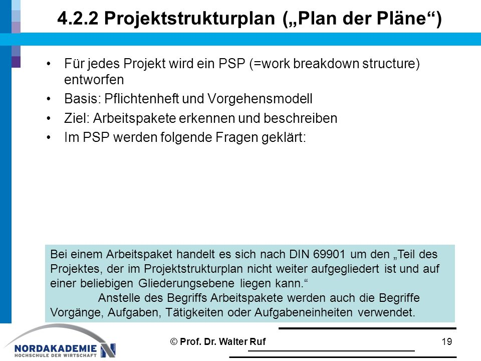 """4.2.2 Projektstrukturplan (""""Plan der Pläne )"""