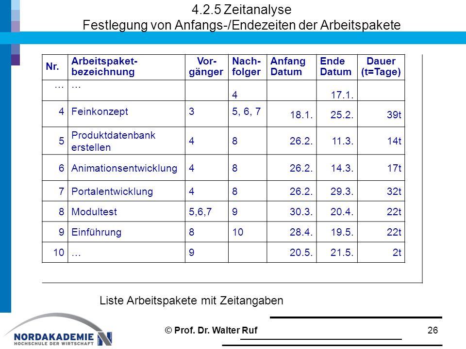 4.2.5 Zeitanalyse Festlegung von Anfangs-/Endezeiten der Arbeitspakete