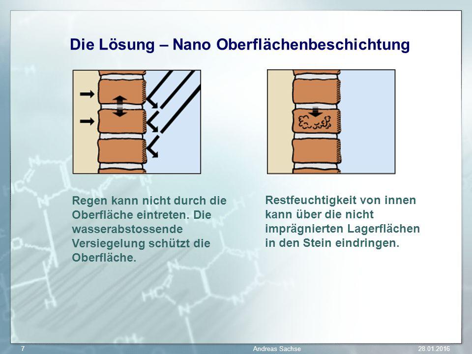 Die Lösung – Nano Oberflächenbeschichtung