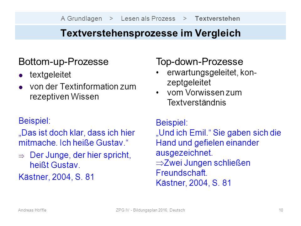 A Grundlagen > Lesen als Prozess > Textverstehen