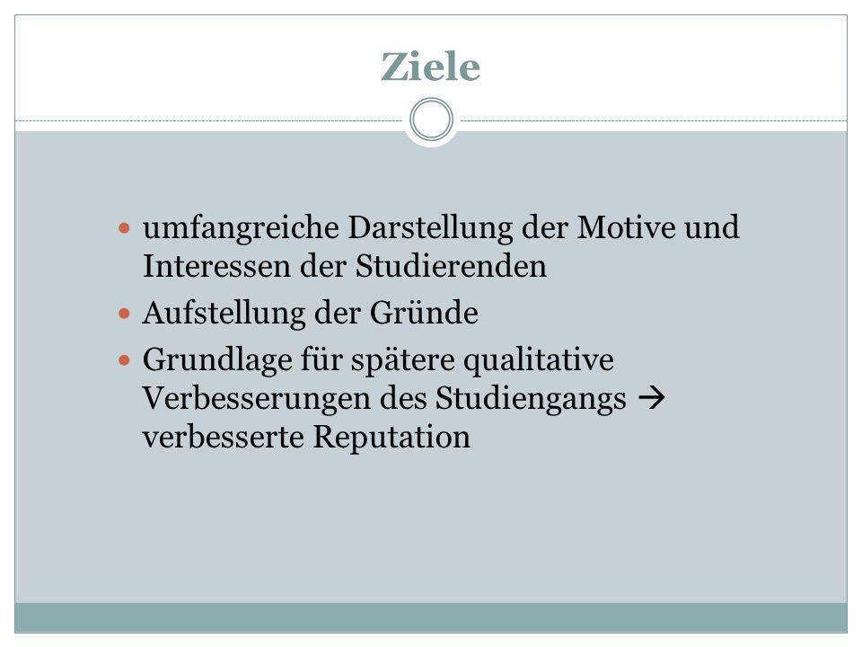 Ziele umfangreiche Darstellung der Motive und Interessen der Studierenden. Aufstellung der Gründe.