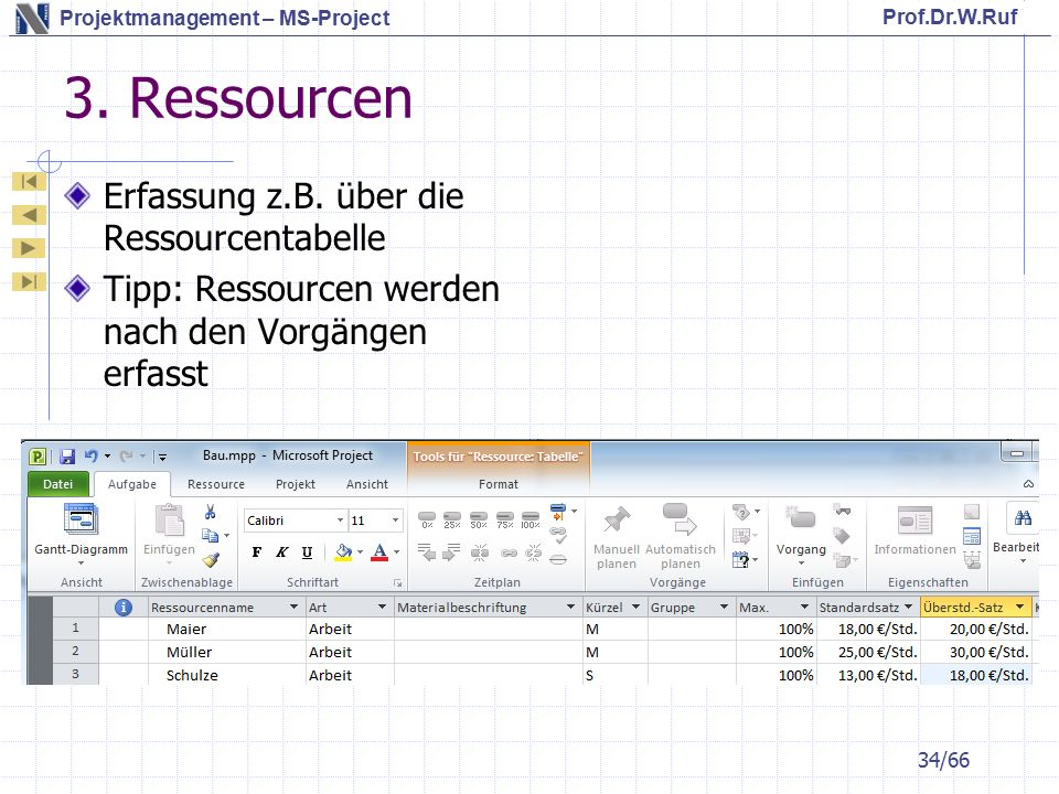 3. Ressourcen Erfassung z.B. über die Ressourcentabelle