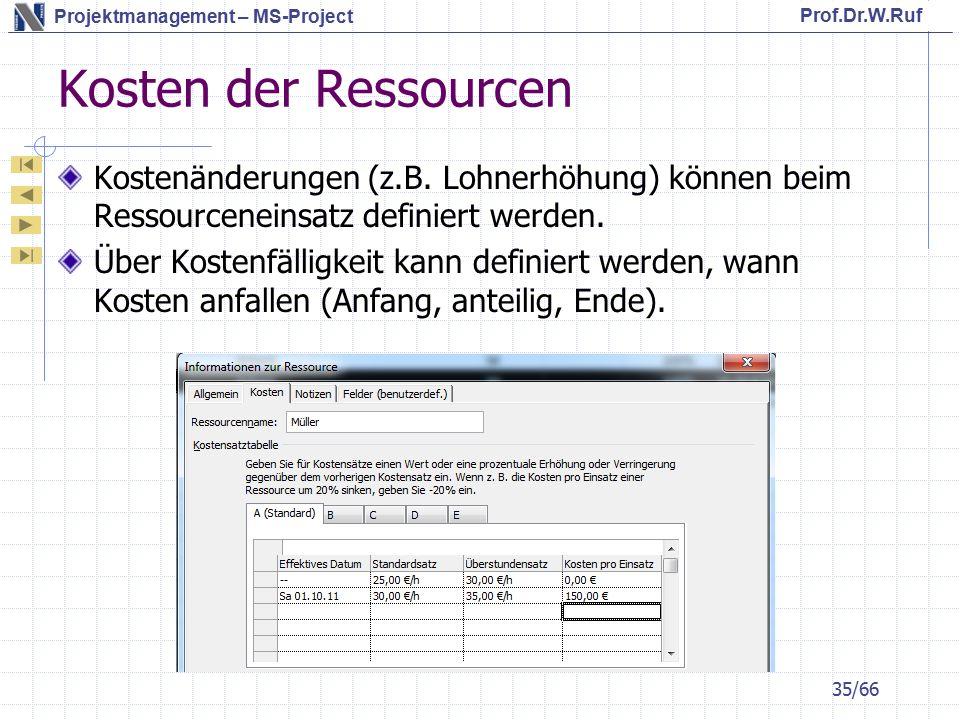 Kosten der Ressourcen Kostenänderungen (z.B. Lohnerhöhung) können beim Ressourceneinsatz definiert werden.