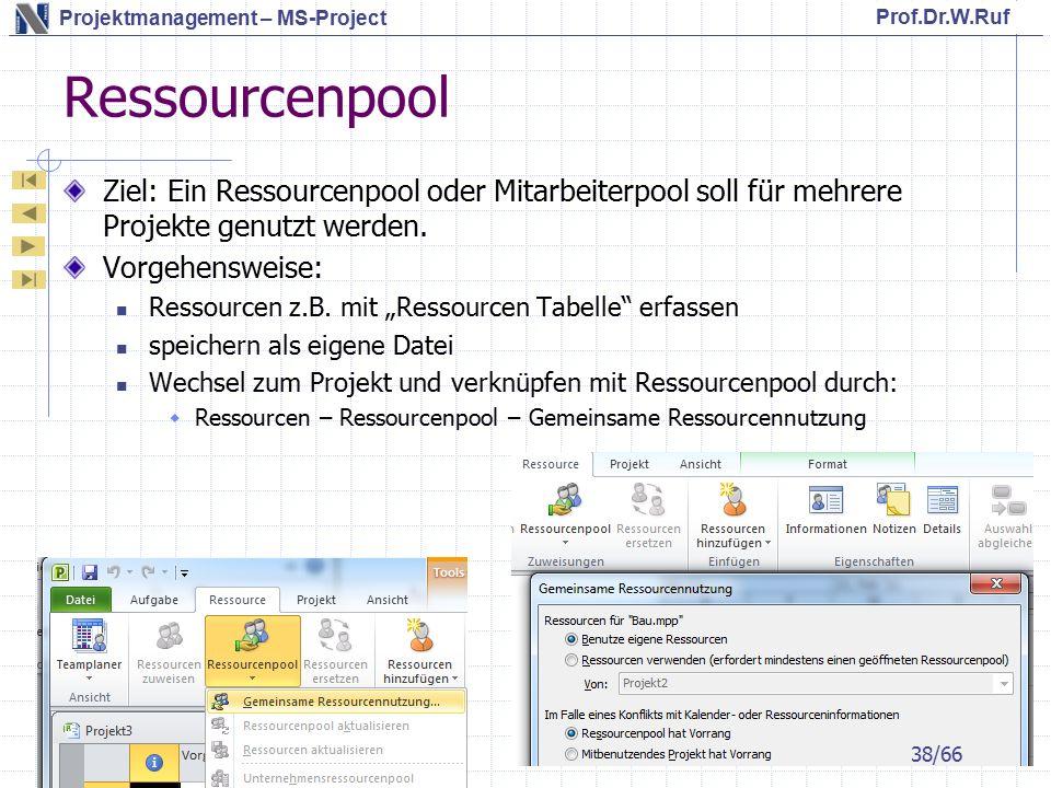 Ressourcenpool Ziel: Ein Ressourcenpool oder Mitarbeiterpool soll für mehrere Projekte genutzt werden.