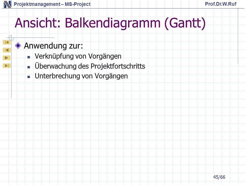 Ansicht: Balkendiagramm (Gantt)
