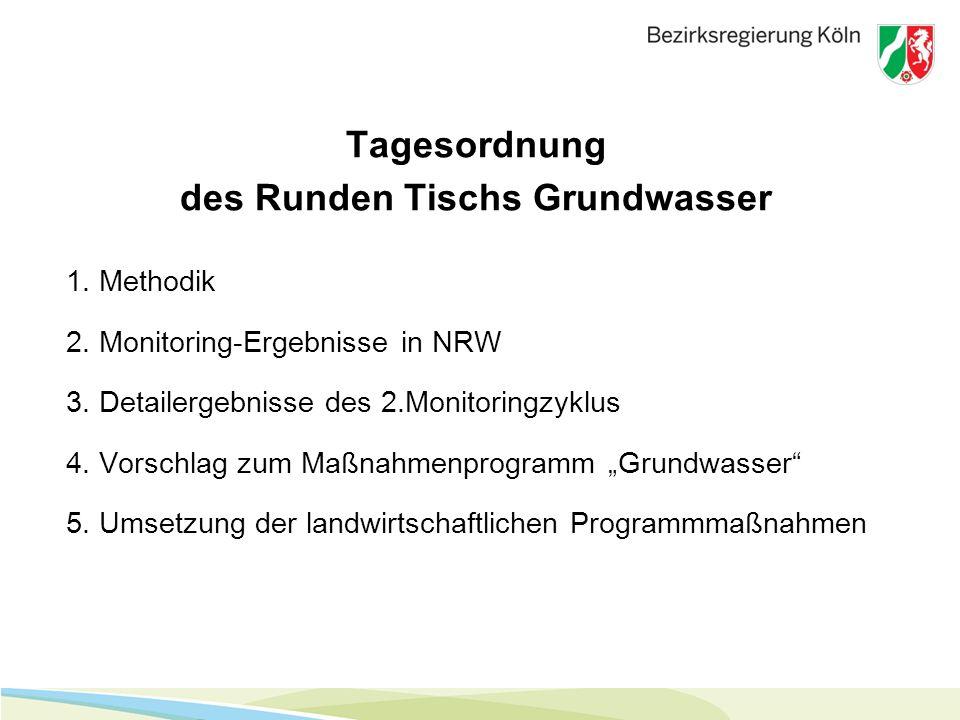 Tagesordnung des Runden Tischs Grundwasser