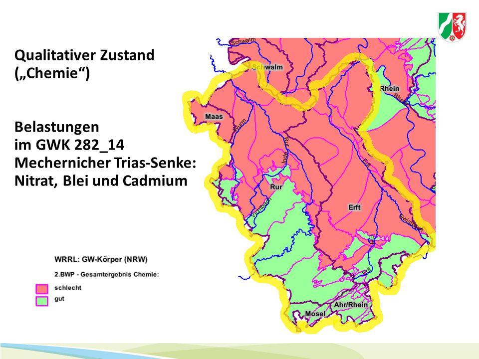 Qualitativer Zustand NRW