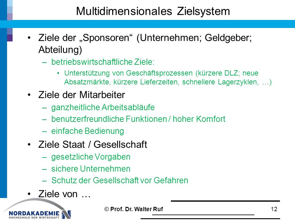 Multidimensionales Zielsystem