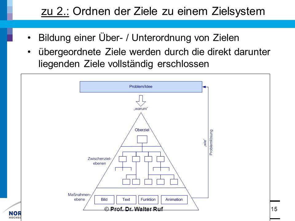 zu 2.: Ordnen der Ziele zu einem Zielsystem