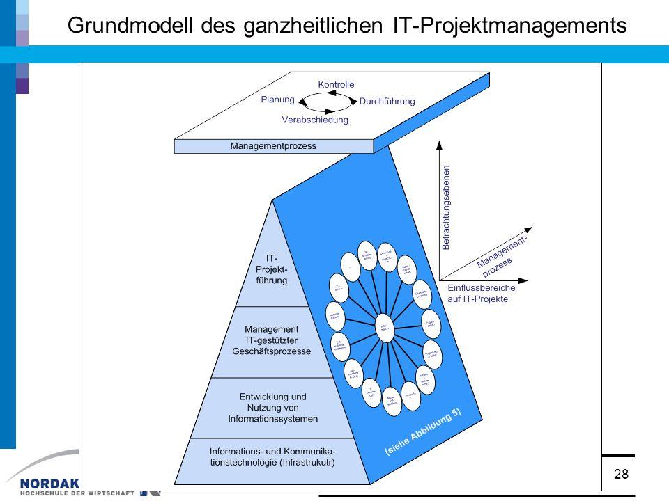 Grundmodell des ganzheitlichen IT-Projektmanagements