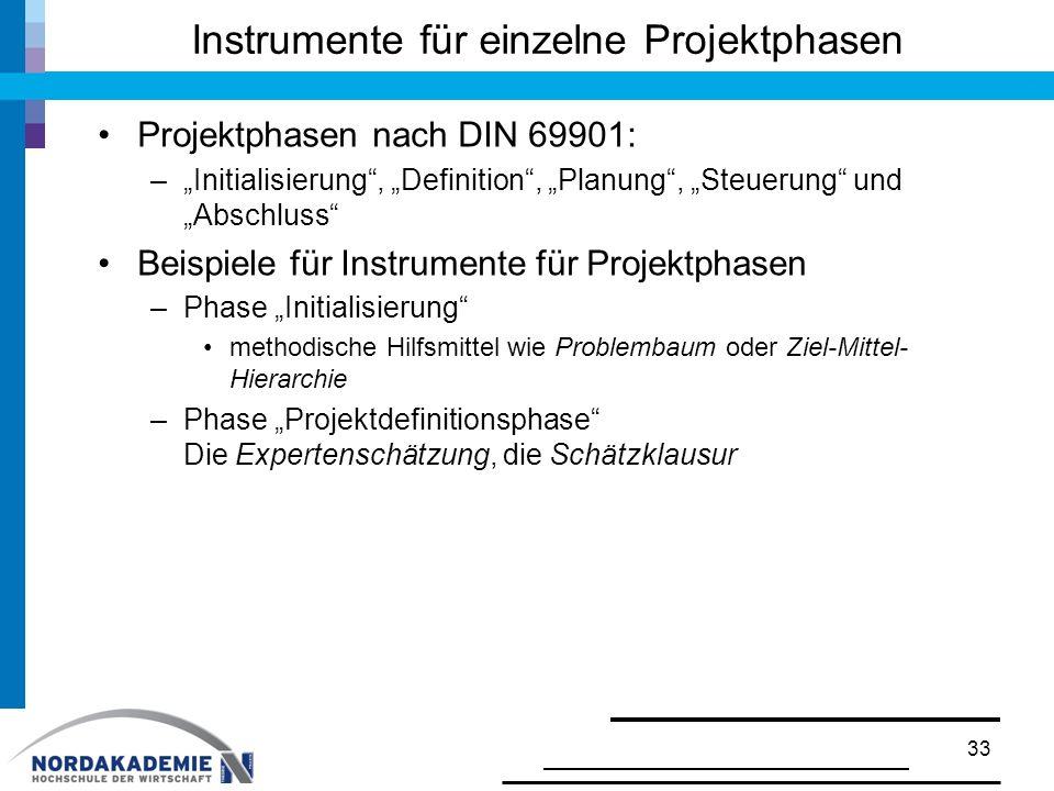 Instrumente für einzelne Projektphasen