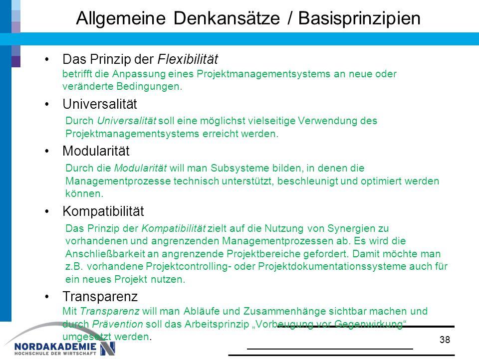 Allgemeine Denkansätze / Basisprinzipien