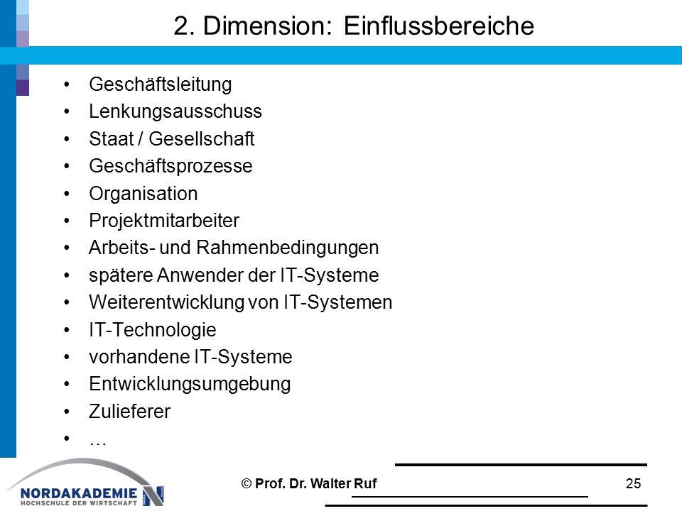 2. Dimension: Einflussbereiche
