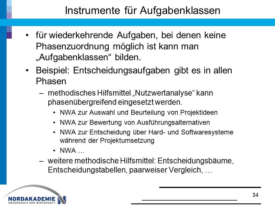 Instrumente für Aufgabenklassen