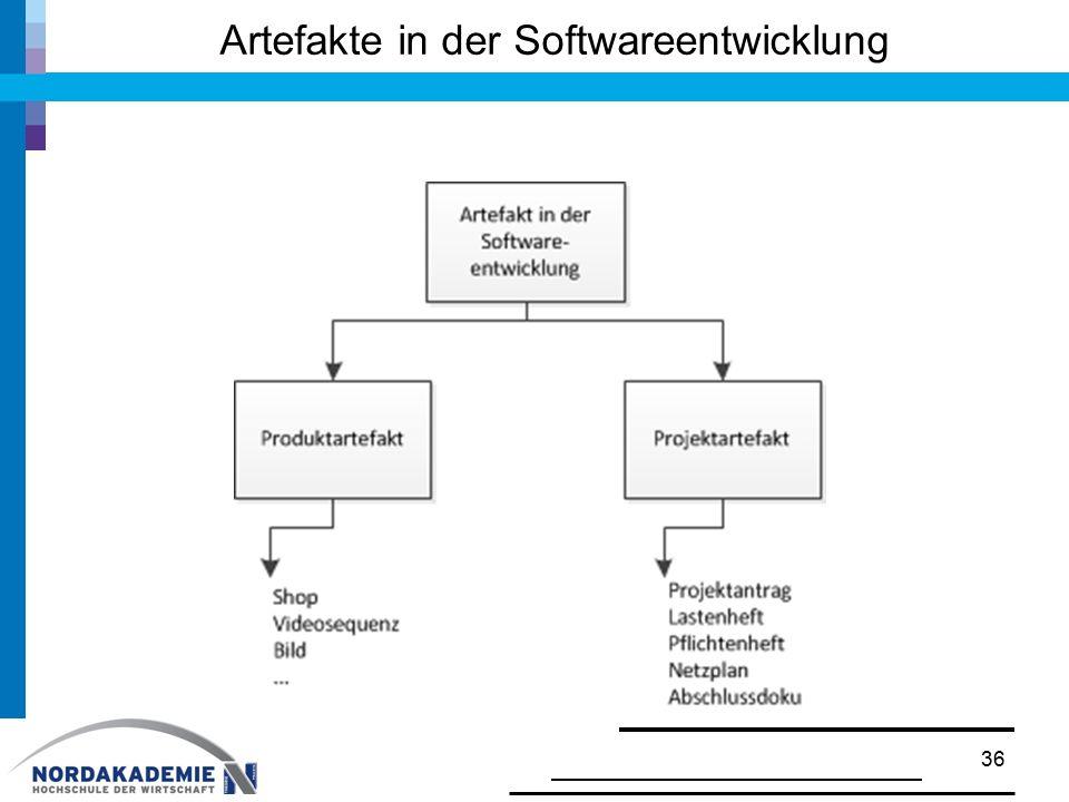 Artefakte in der Softwareentwicklung