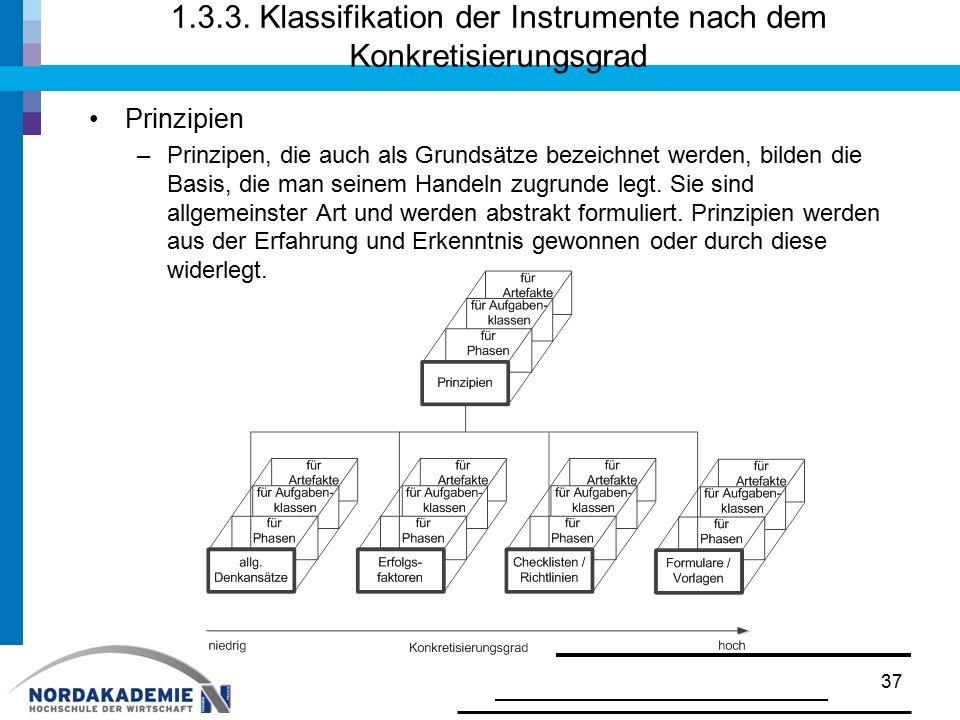 1.3.3. Klassifikation der Instrumente nach dem Konkretisierungsgrad