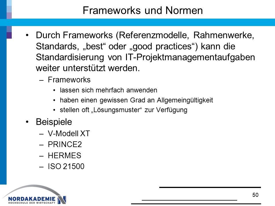 Frameworks und Normen