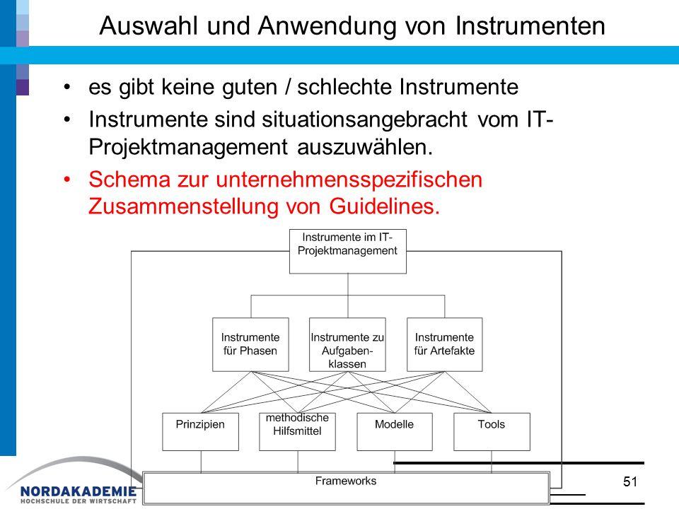 Auswahl und Anwendung von Instrumenten
