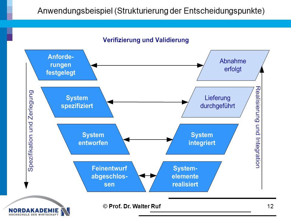 Anwendungsbeispiel (Strukturierung der Entscheidungspunkte)