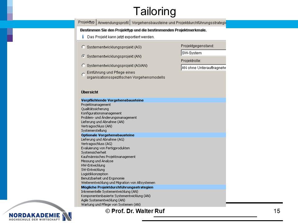Tailoring © Prof. Dr. Walter Ruf