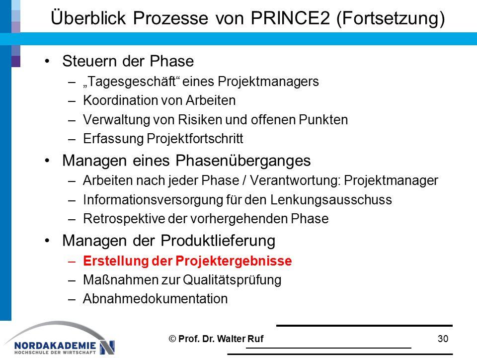 Überblick Prozesse von PRINCE2 (Fortsetzung)