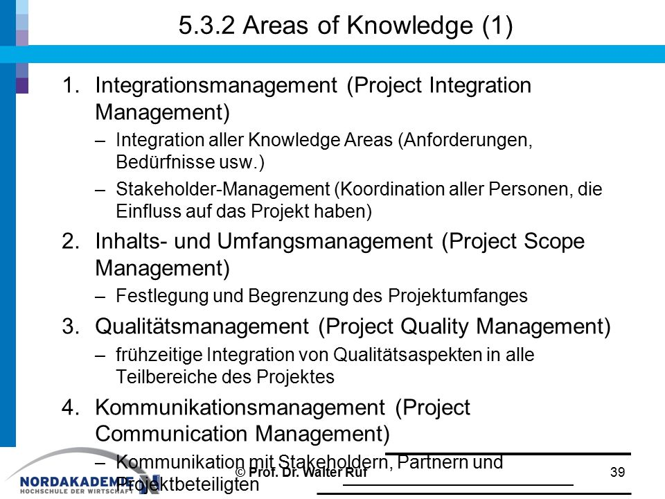 5.3.2 Areas of Knowledge (1) Integrationsmanagement (Project Integration Management)