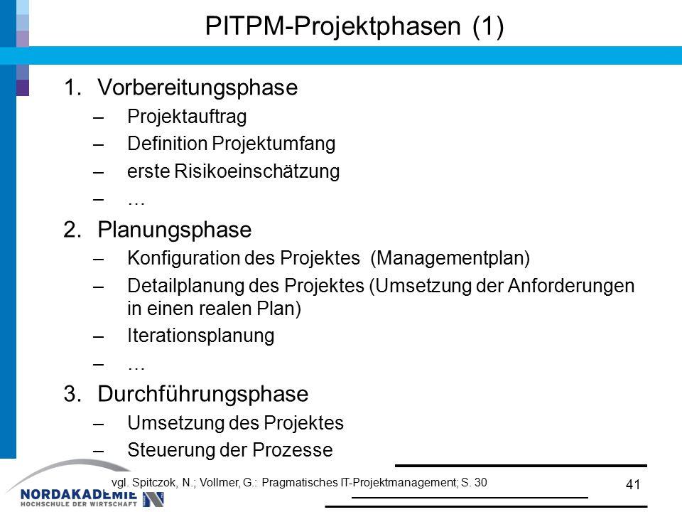 PITPM-Projektphasen (1)