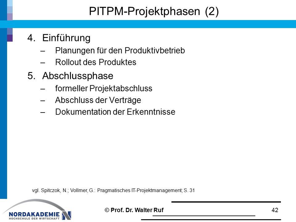 PITPM-Projektphasen (2)