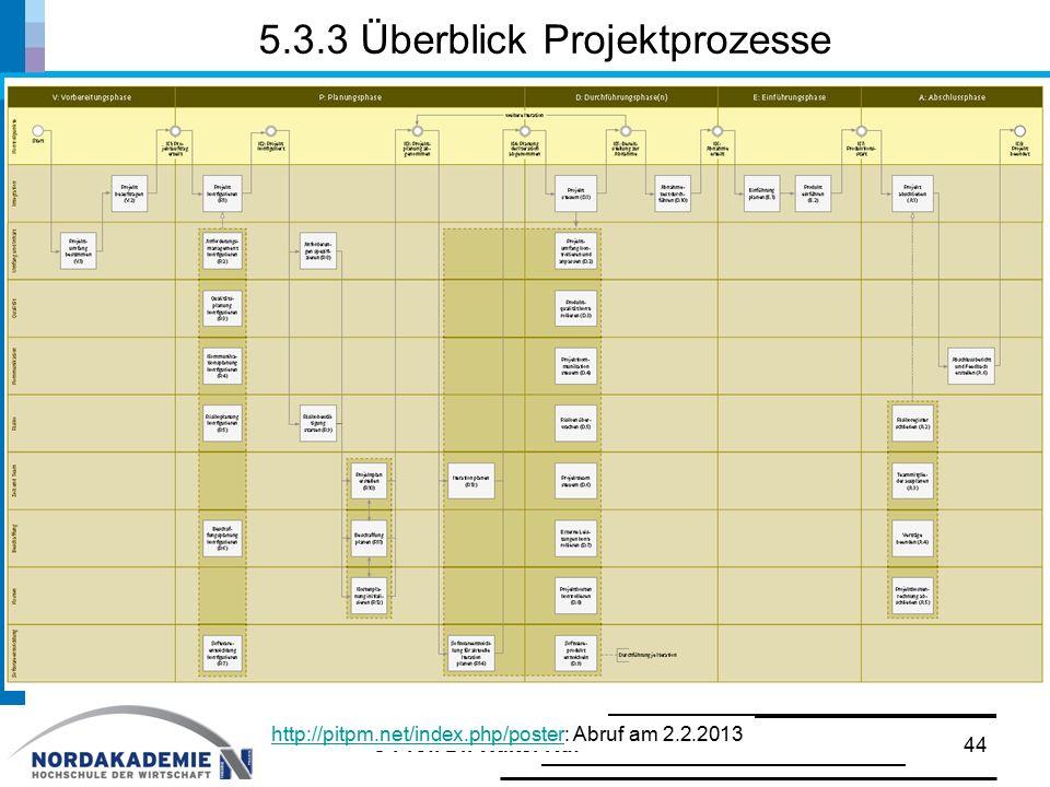 5.3.3 Überblick Projektprozesse