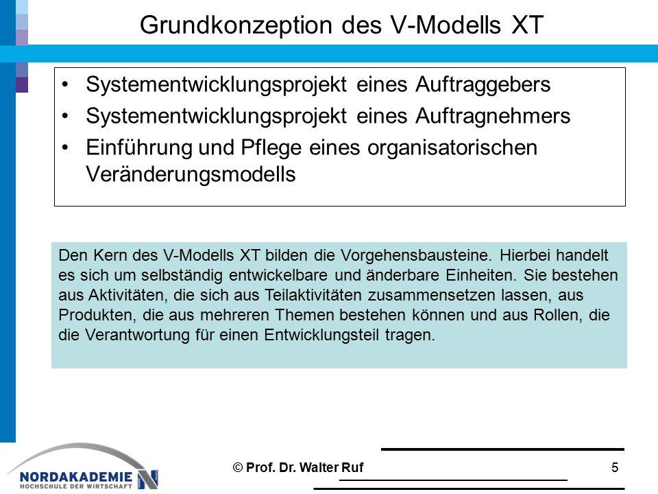 Grundkonzeption des V-Modells XT