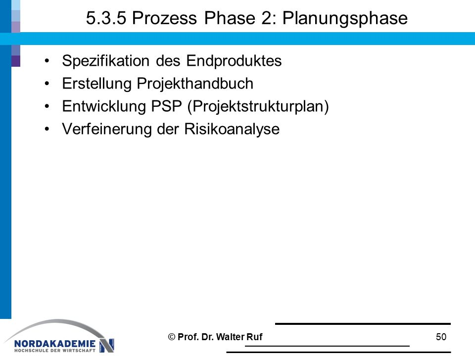 5.3.5 Prozess Phase 2: Planungsphase