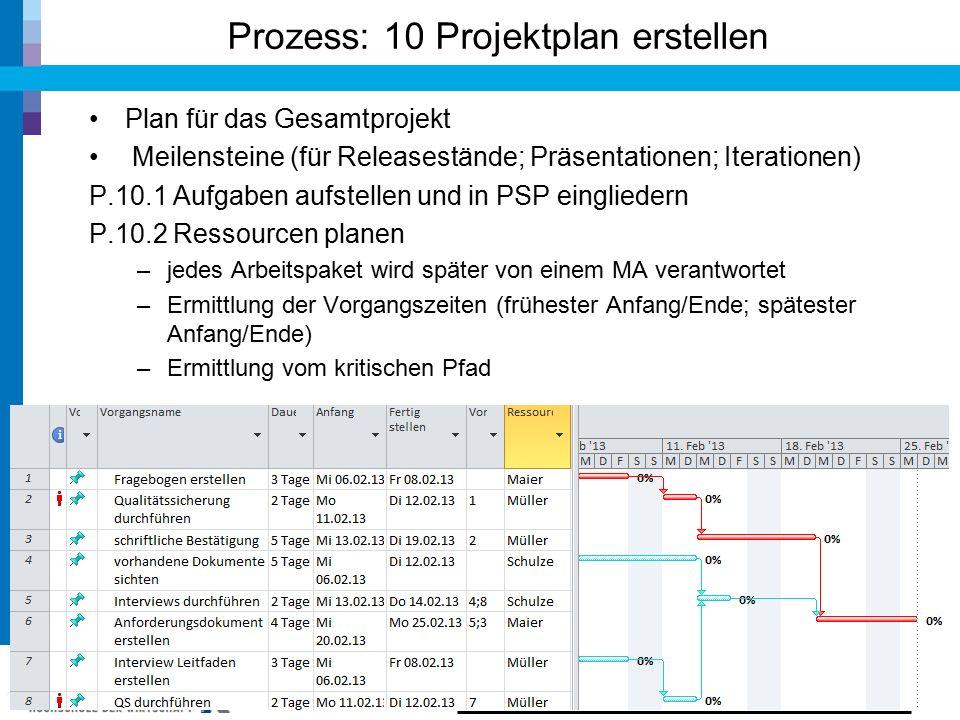 Prozess: 10 Projektplan erstellen