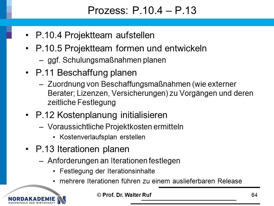 Prozess: P.10.4 – P.13 P.10.4 Projektteam aufstellen