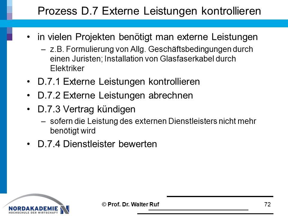 Prozess D.7 Externe Leistungen kontrollieren