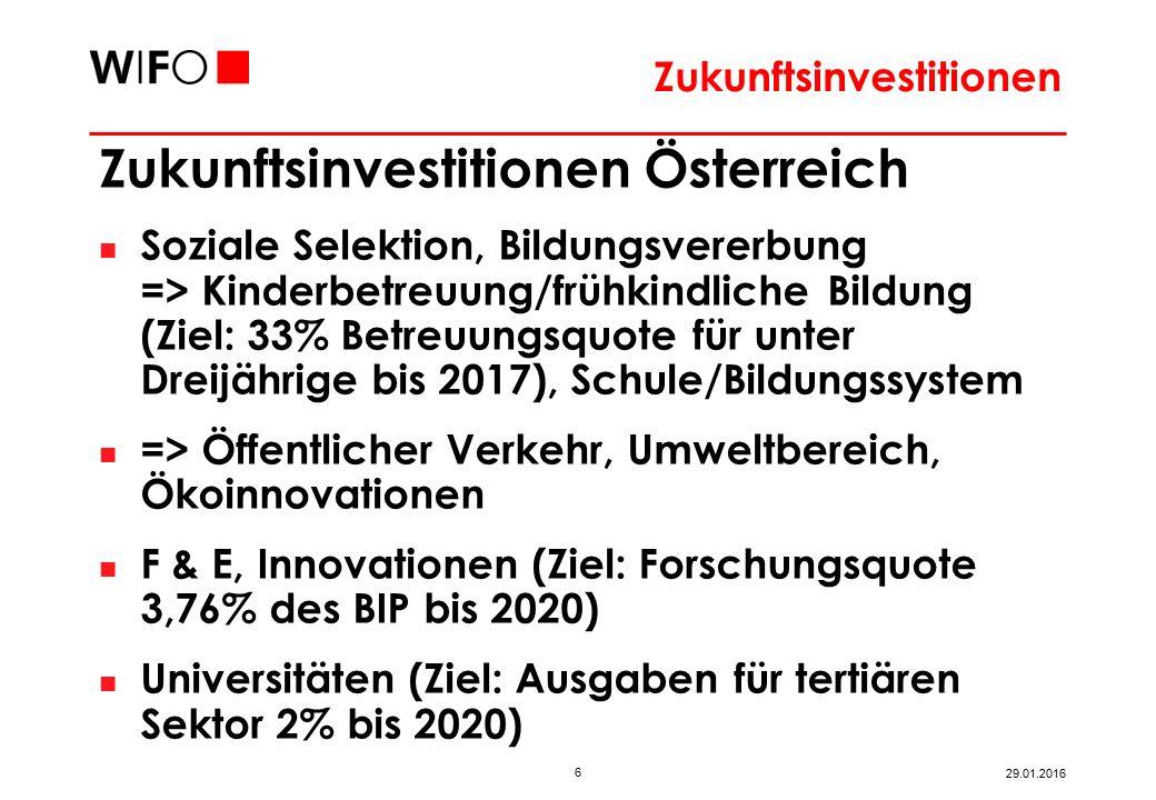 Status Quo Zukunftsinvestitionen