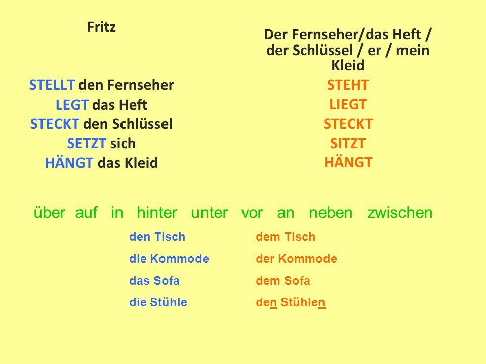 Der Fernseher/das Heft / der Schlüssel / er / mein Kleid