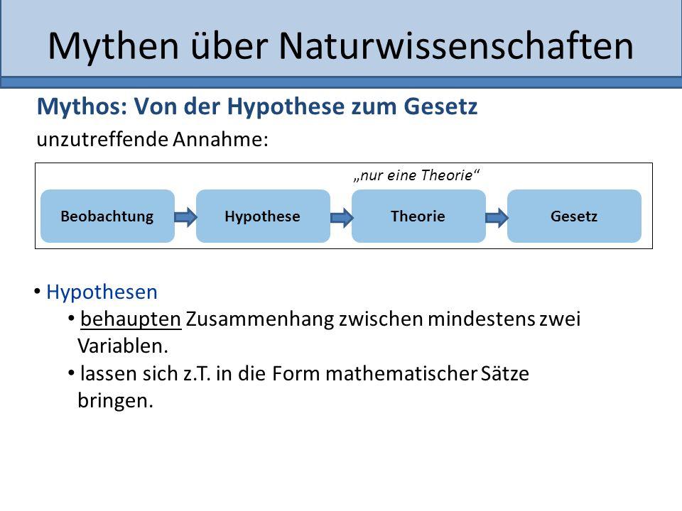 Mythen über Naturwissenschaften