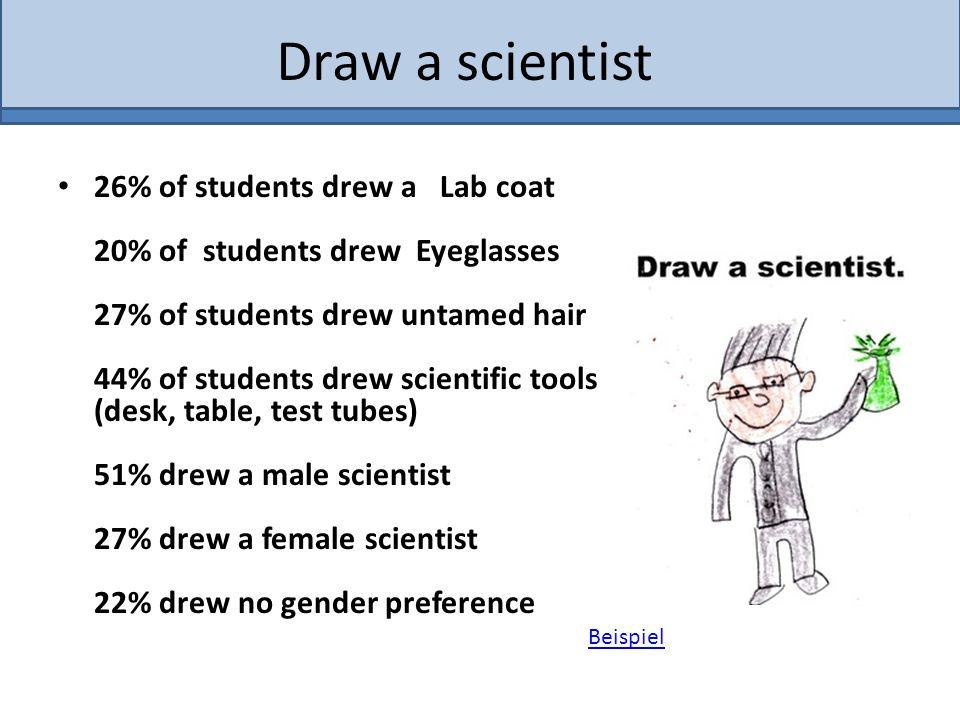 Draw a scientist Draw a scientist