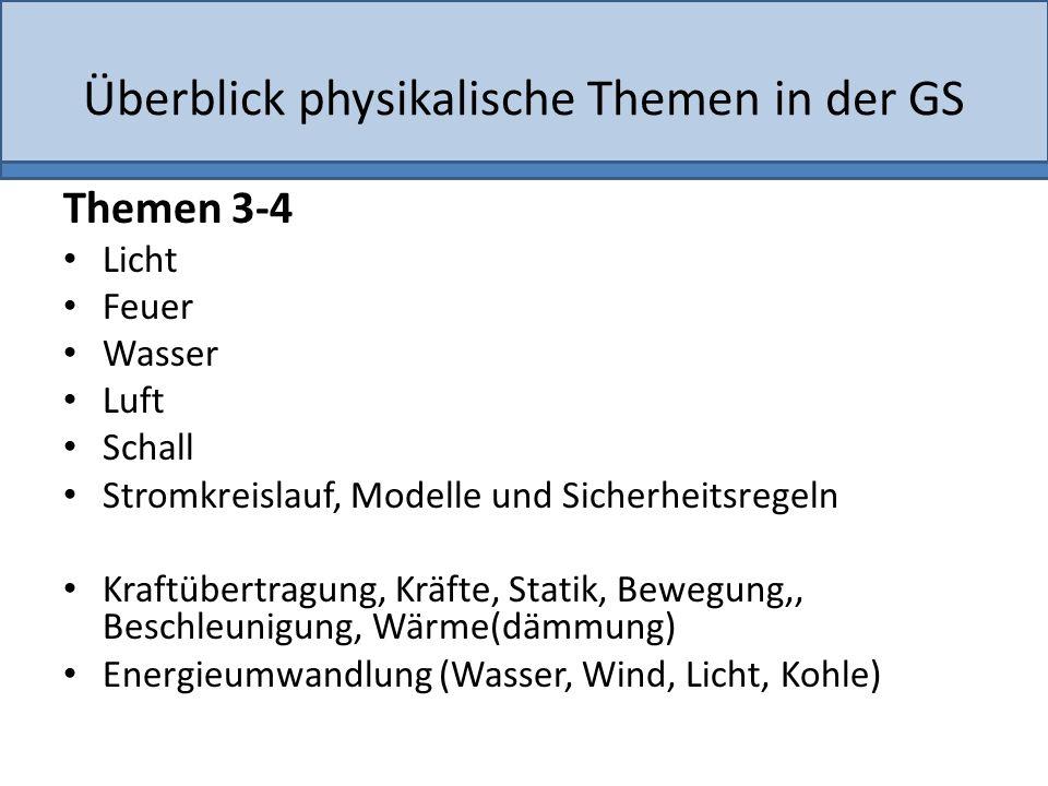 Überblick physikalische Themen in der GS