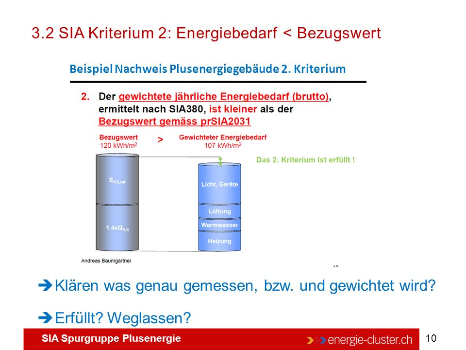 3.2 SIA Kriterium 2: Energiebedarf < Bezugswert