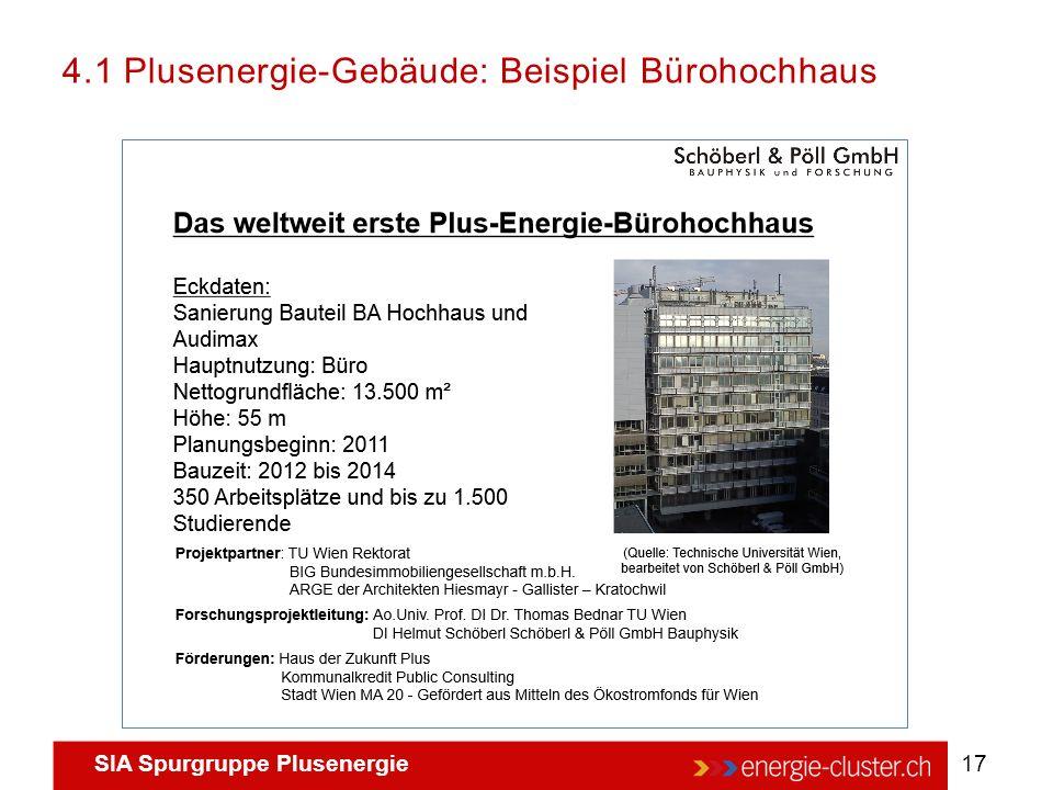 4.1 Plusenergie-Gebäude: Beispiel Bürohochhaus