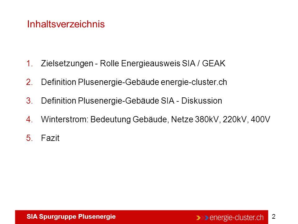Inhaltsverzeichnis Zielsetzungen - Rolle Energieausweis SIA / GEAK