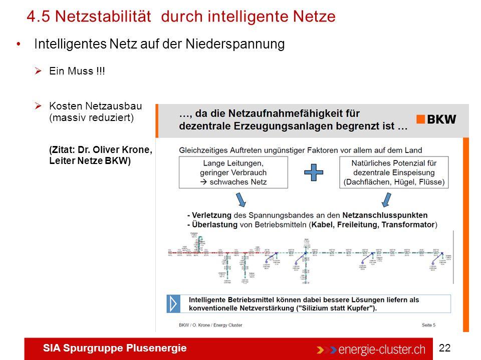 4.5 Netzstabilität durch intelligente Netze