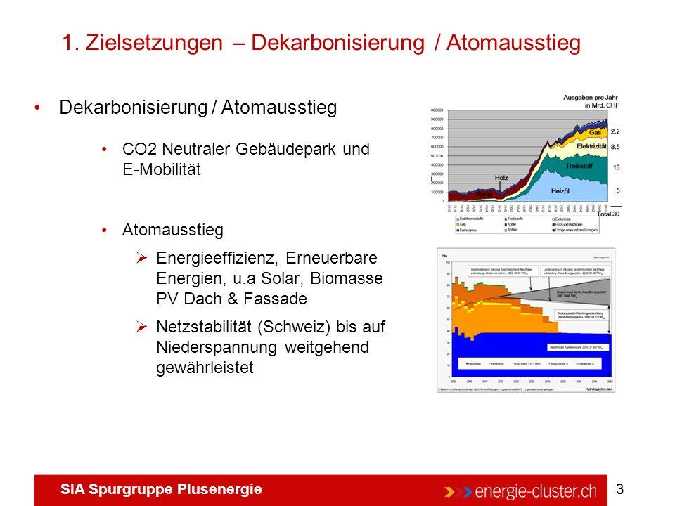 1. Zielsetzungen – Dekarbonisierung / Atomausstieg