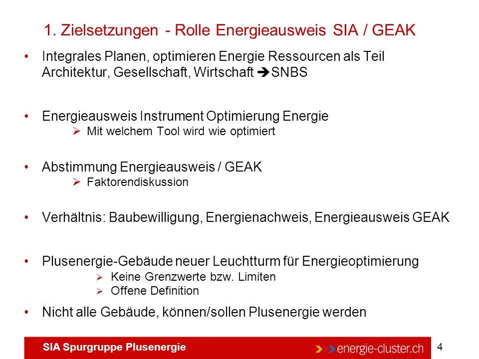 1. Zielsetzungen - Rolle Energieausweis SIA / GEAK