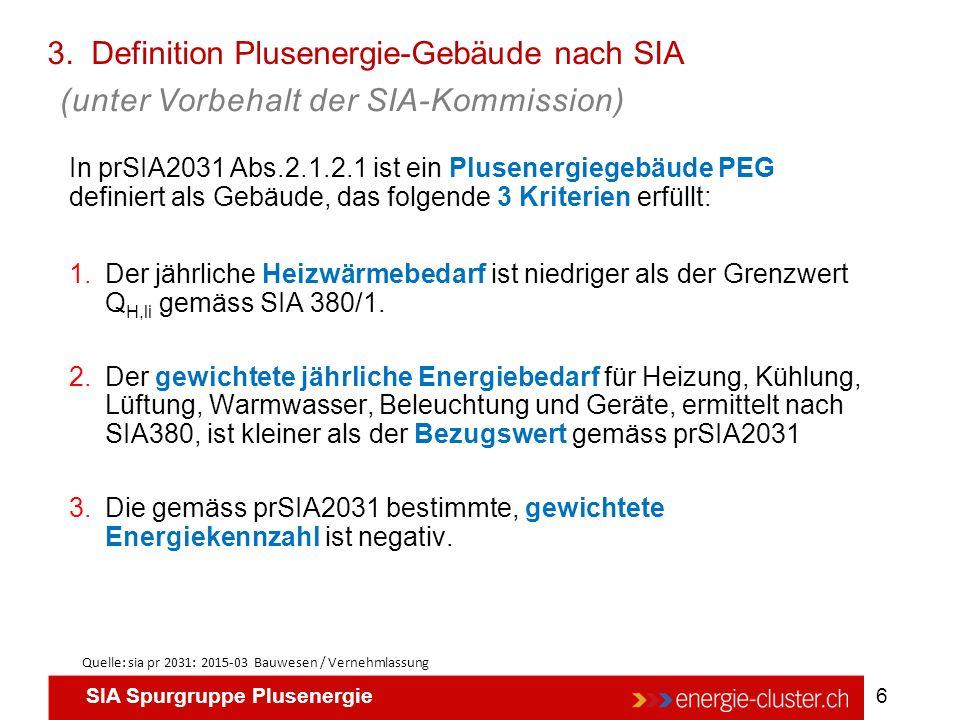 3. Definition Plusenergie-Gebäude nach SIA